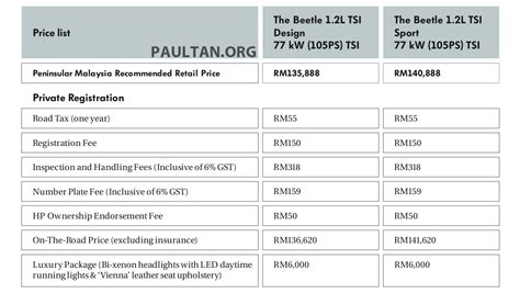 Design Malaysia Price by Gst No Change In Volkswagen Malaysia S Retail Prices