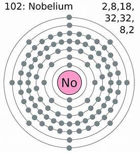 File:Electron shell 102 nobelium.png