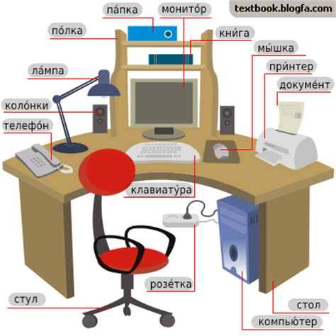 bureau en anglais traduction bureau en anglais traduction 28 images traduire le de