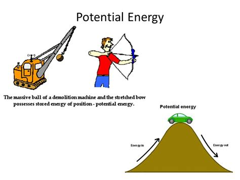 Potential And Kinetic Energy…  Ppt Download
