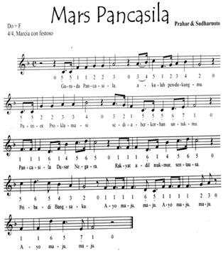 lirik lagu sirih kuning beserta not nya partitur lagu lagu 09 09 01 09 10 01
