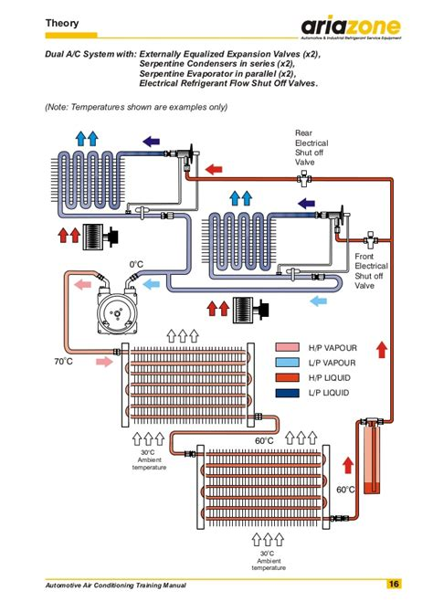 Side Split Air Conditioner Wiring Diagram Field by Automotive Air Conditioning Manual