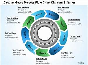Business Cycle Diagram Circular Gears Process Flow Chart 9