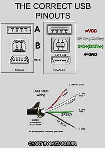 Midi To Usb Cable Pinout