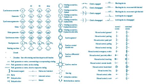 rotating equipment symbols symbol  rotating machine