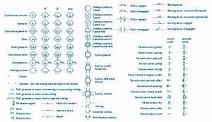 Rotating Equipment Symbols