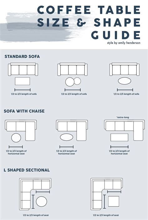 Living Room Table Measurements by How To A Coffee Table 105 Picks For Every Space
