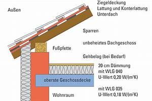 Oberste Geschossdecke Dämmen Holzbalkendecke : vbz w rmed mmung und fenster ~ Lizthompson.info Haus und Dekorationen