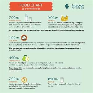 Diet Chart For 1 Year 3 Months Old Baby Plss Suggest Me Diet Plan For 6 Month Old I Already