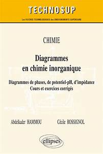 Chimie - Diagrammes En Chimie Inorganique