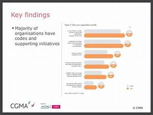 CIMA Ethical Leadership and Responsible Business ...