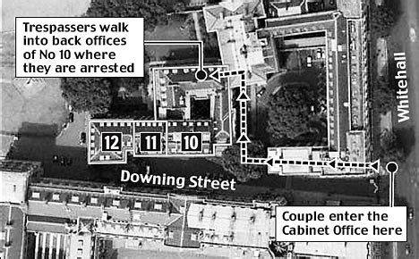 security breached  couple slip  downing street