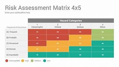 Risk Matrix Powerpoint Template Slides Google Diagrams