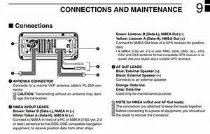 Gps  Vhf 0183 Interface For Dsc Data - The Hull Truth