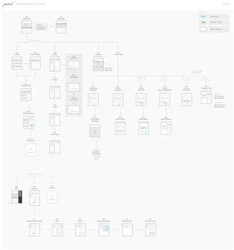 25+ Best Ideas About Site Map On Pinterest Architecture