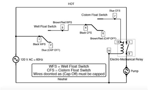 wiring for dual float switch system well high level on cistern lo sump alarm