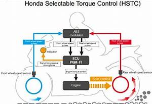 Honda Will Now Offer Abs Standard On Africa Twin