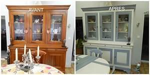 exceptionnel repeindre un meuble en bois deja peint 2 With repeindre un meuble en bois deja peint