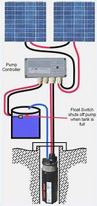 Sump Pump Float Switch Wiring Diagram