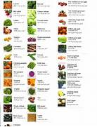 Chinese Vegetables  th...