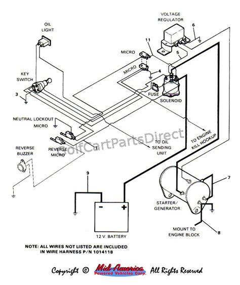 1999 Ez Go Txt Parts Diagram EZ Go Golf Cart Dimensions - Wiring ...
