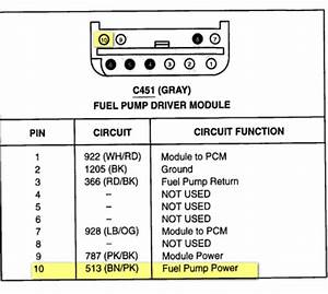 2000 Mustang V6 No Fuel Pressure Seems Like Fuel Pump Not