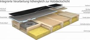 Osb Für Feuchtraum : wedi fundo ligno bodengleiches duschelement speziell f r ~ Lizthompson.info Haus und Dekorationen