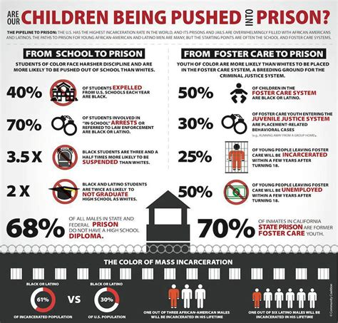 johnson county iowa incarceration and racial disparity 331   20130418th root causes of incarceration