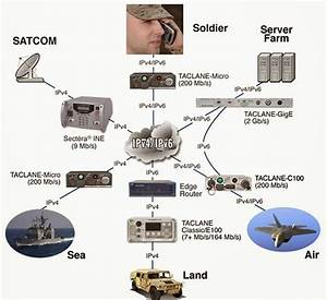 Electrospaces Net  Us Military And Intelligence Computer