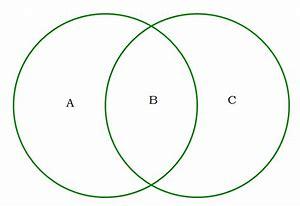 Images for venn diagram four circles desktophddesignwall3d hd wallpapers venn diagram four circles ccuart Gallery