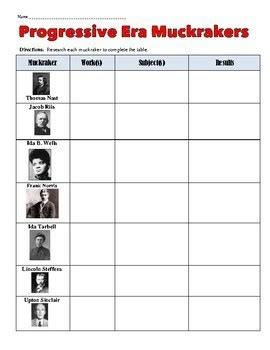 Progressive Era Muckrakers Chart And Worksheet By Students