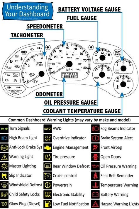 car light meanings printable car dashboard diagram and warning light symbols