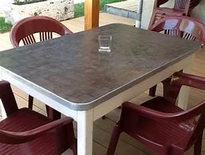 fabriquer sa table de jardin meilleures images d With fabriquer sa table de cuisine