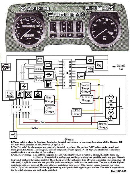 Xjs Instrument Upgrade Jec