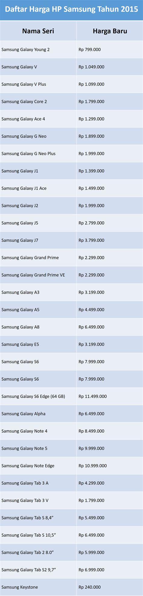 daftar harga hp samsung tahun 2015 di indonesia gadgetren