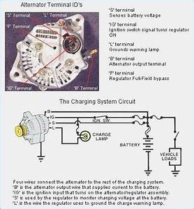 Toyota Corolla Alternator Wiring Diagram  U2013 Smartproxyfo