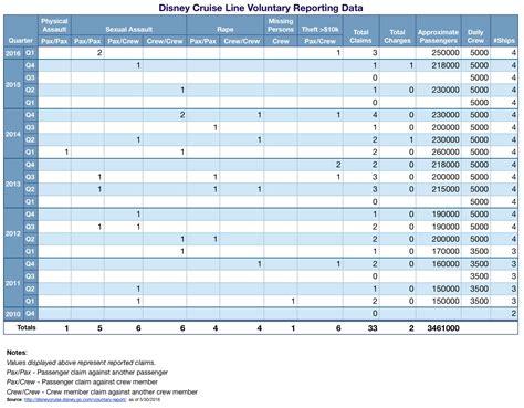 disney vacation club points calculator cruise lifehackedstcom