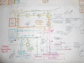 similiar diagram of a keystone keywords diagram in addition keystone trailer wiring diagram on keystone