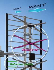 Antenne Rateau Tnt Hd : comment orienter une antenne rateau pour la tnt ~ Dailycaller-alerts.com Idées de Décoration