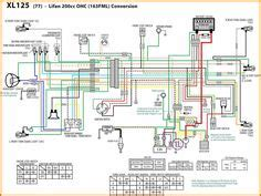 Lifan 125cc Wiring Diagram For Honda 50cc by Wiring Diagram For Kymco Agility 50 Free And