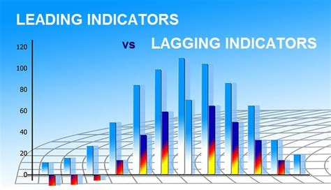 advantages  leading indicators  lagging indicators