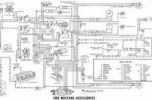Boss Plow Wiring Kits