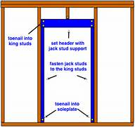 Installing New Exterior Door In Existing Frame by How To Frame A Wall For A New Door Do It Yourself