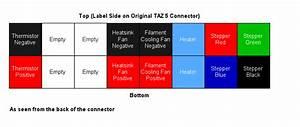 Lulzbot Taz 5 Upgrade V6-titan Assembly Guide