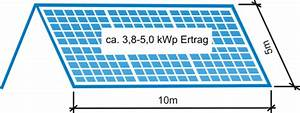 Ertrag Photovoltaik Berechnen : cis solarmodule pv module kosten preise ~ Themetempest.com Abrechnung