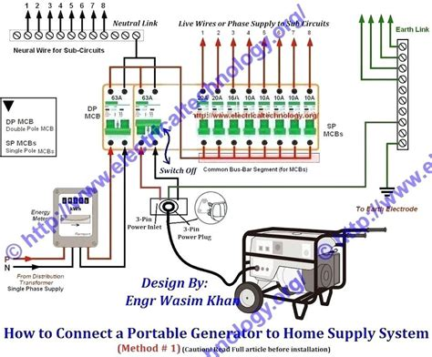 Commercial Wiring 3 Way Switch Schematic by Ac Generator Wiring Diagram Webtor Me
