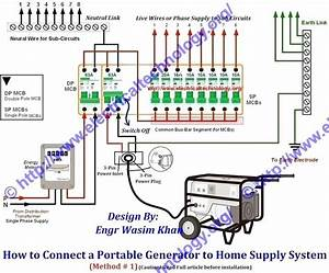 Db1518 3 Phase Electric Panel Wiring Diagram