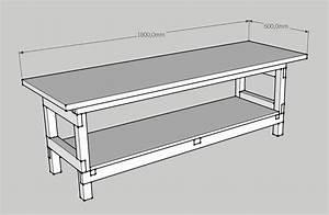 Construire Un établi En Bois : geek canal historique fabrication d 39 un tabli ~ Premium-room.com Idées de Décoration