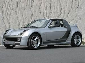 Smart Roadster Coupé : smart roadster review virtual software ltd ~ Medecine-chirurgie-esthetiques.com Avis de Voitures