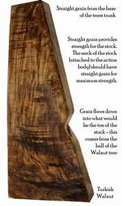 Shotgun Walnut Stock Blanks  Why Do Gunmakers Use Walnut